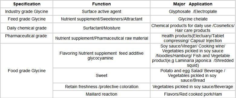 Japan S Specifications And Standards For Food Additives